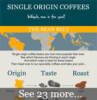 24 Single Origin Coffees: The compare and select chart