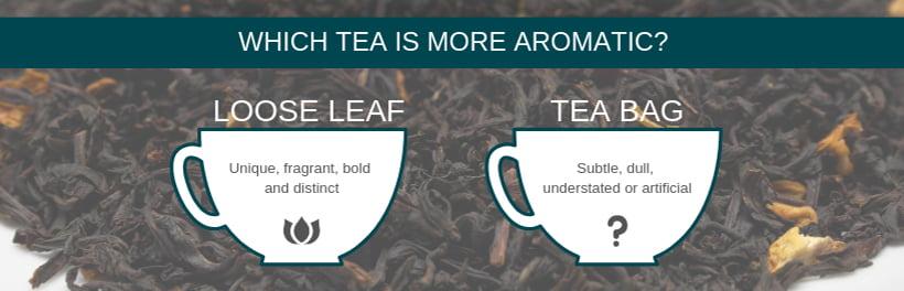 Aroma loose leaf vs tea bag