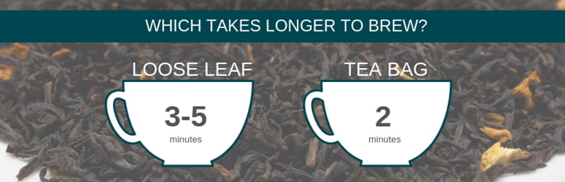 Brewing loose leaf vs tea bag