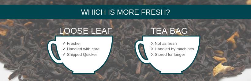 Freshness loose leaf vs tea bag