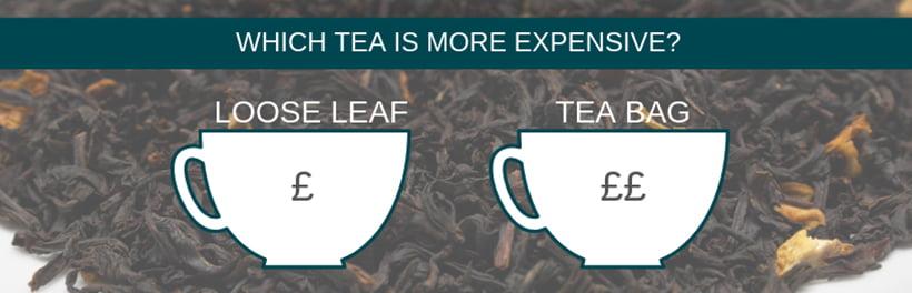 Loose leaf tea vs tea bags cost