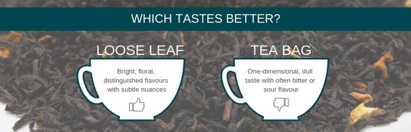 Taste loose leaf vs tea bag